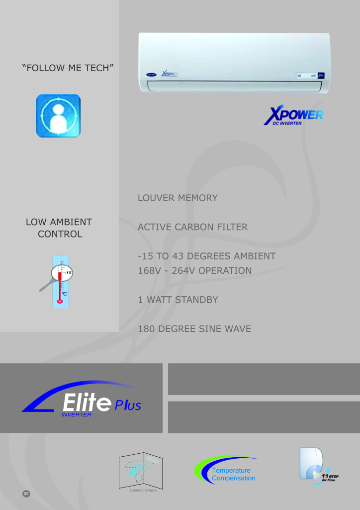 Elite Plus Inverter Front