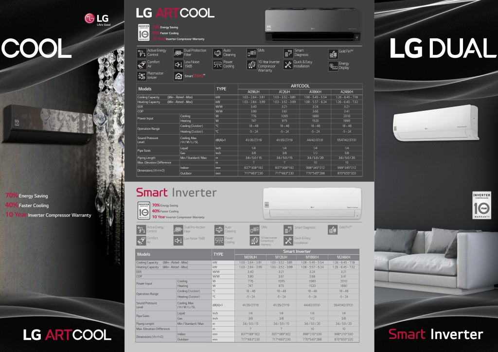 New Artcool Smart Inverter Leaflet - A3 Electronic Version-page-001