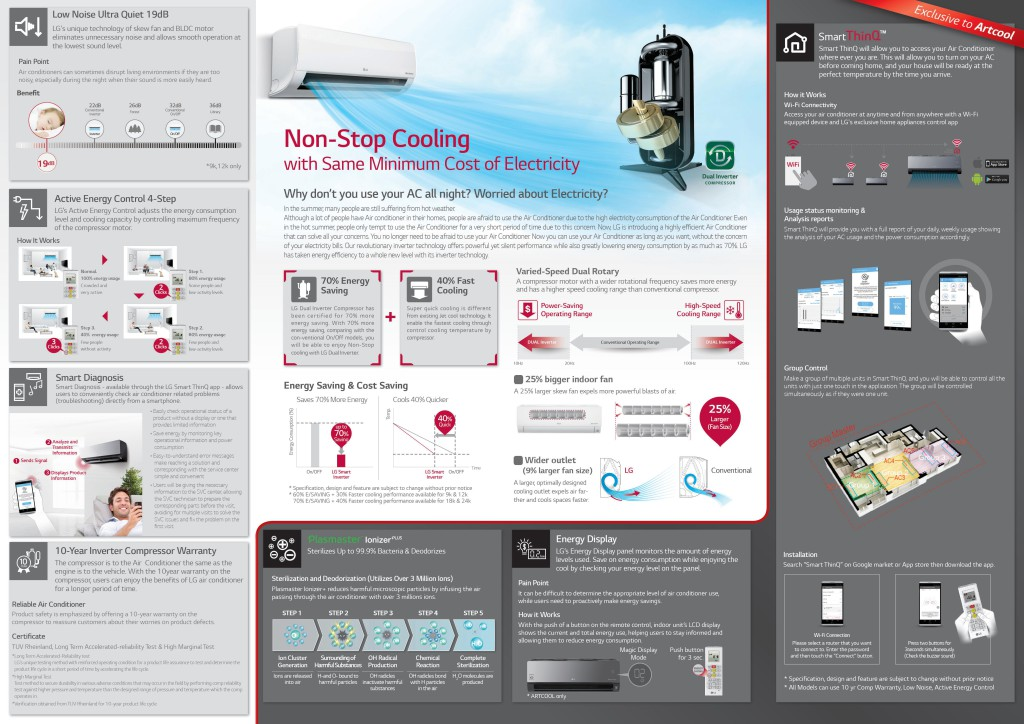 New Artcool Smart Inverter Leaflet - A3 Electronic Version-page-002